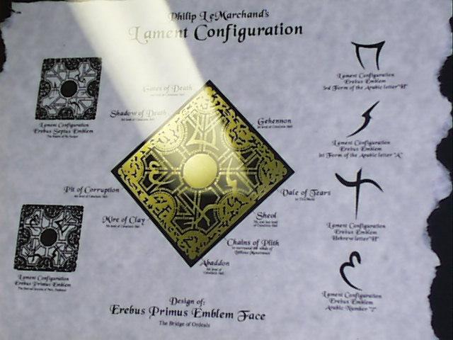 Schematics of the raiser puzzle box... | RPF Costume and ... on
